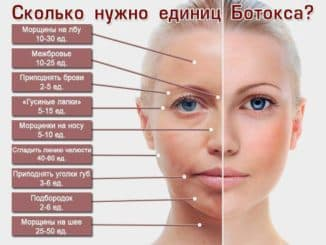 ботокс для лица рекомендации