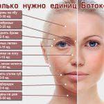 Уход за кожей после уколов ботокса: рекомендации